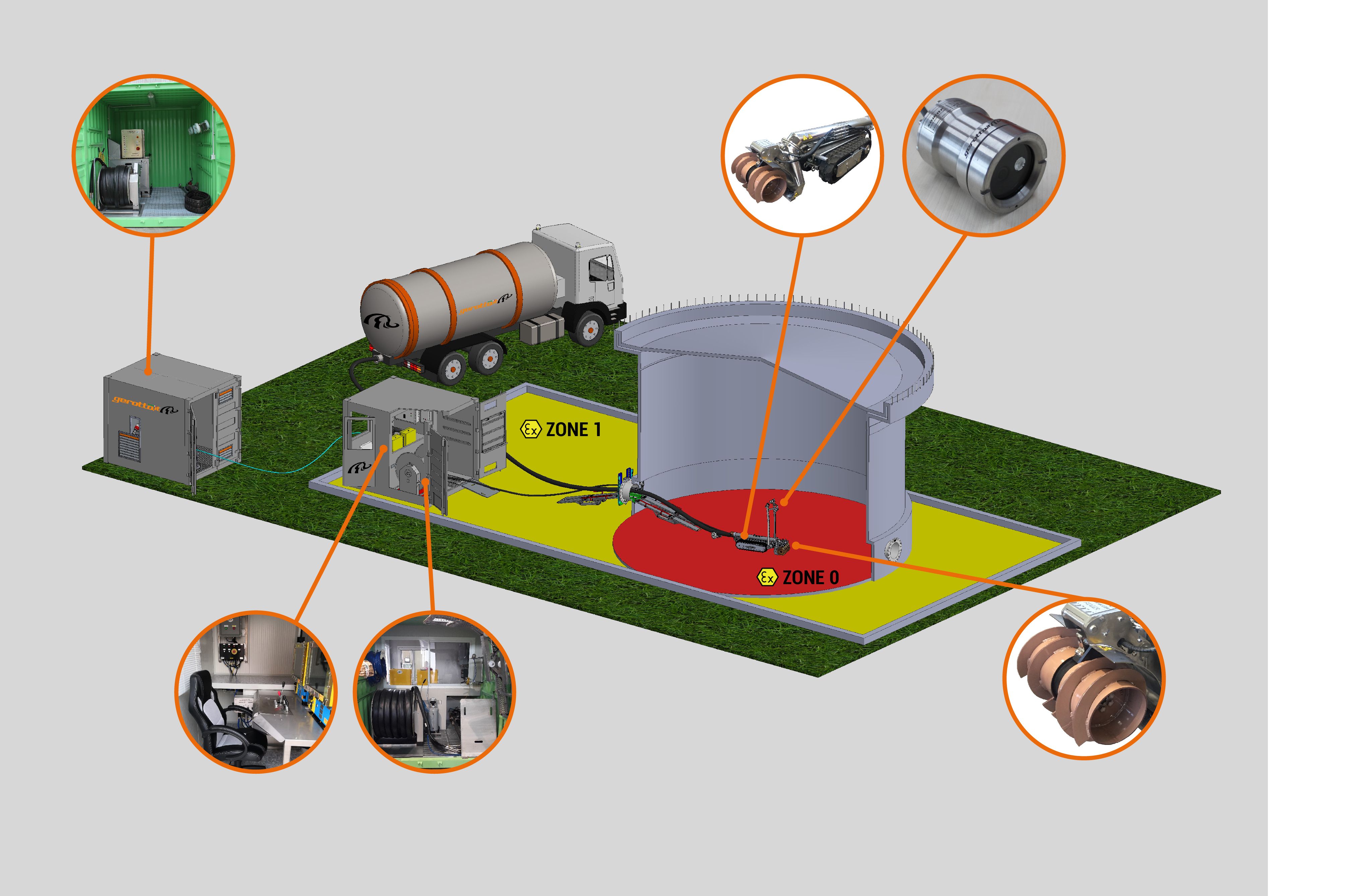 Lombrico tank cleaner_Atex zones